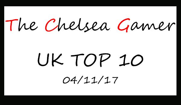 TOP10 04-07-2017