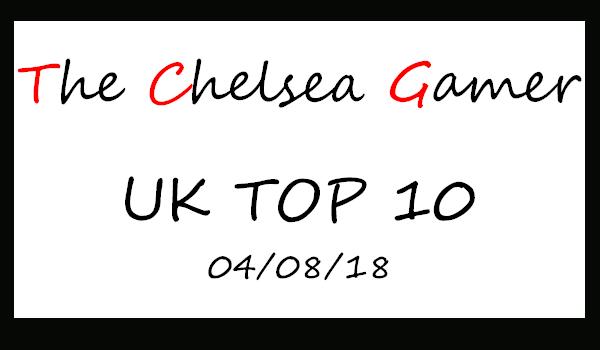 TOP10 04-08-2018