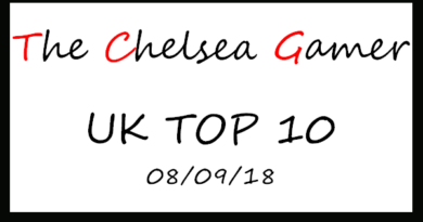 TOP10 08-09-2018